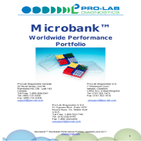 Microbank Worldwide Performance Portfolio